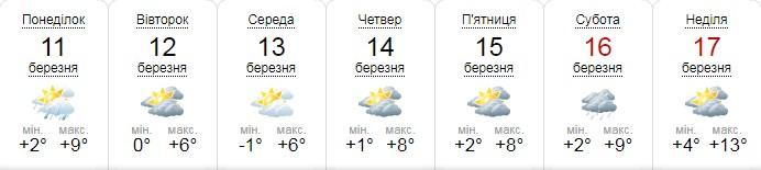 А такую погоду обещают киевлянам специалисты сайта sinoptik.ua