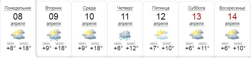 Погода на неделю по версии sinoptik.ua