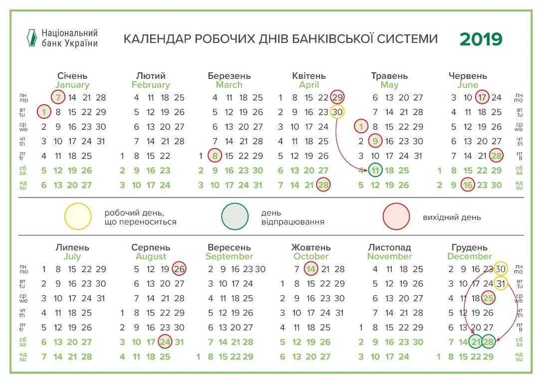 Календарь рабочих дней банковской системы НБУ
