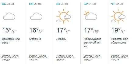 28 апреля возможен ливень а столбик термометра покажет 15°C