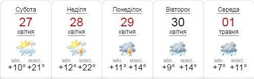 А такой погоду на праздничный уик-энд видит сайт sinoptik.ua