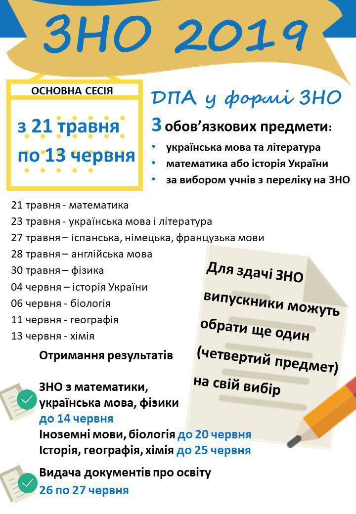 График итоговых аттестаций для учащихся школ, а также даты конкретных экзаменов по отдельным предметам