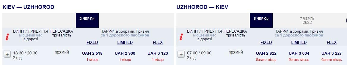Авиабилеты на рейсы Ужгород – Киев – Ужгород уже можно приобрести на сайте авиакомпании «Мотор Сич»