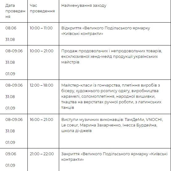 """Программа проведения """"Киевских Контрактов"""" в 2019 году"""