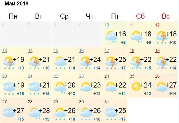 Вот такой пессимистичный прогнозы погоды на остаток мая делают метеорологи с Gismeteo