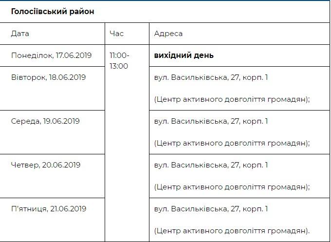 Адреса и график работы медицинских палаток в Голосеевском районе