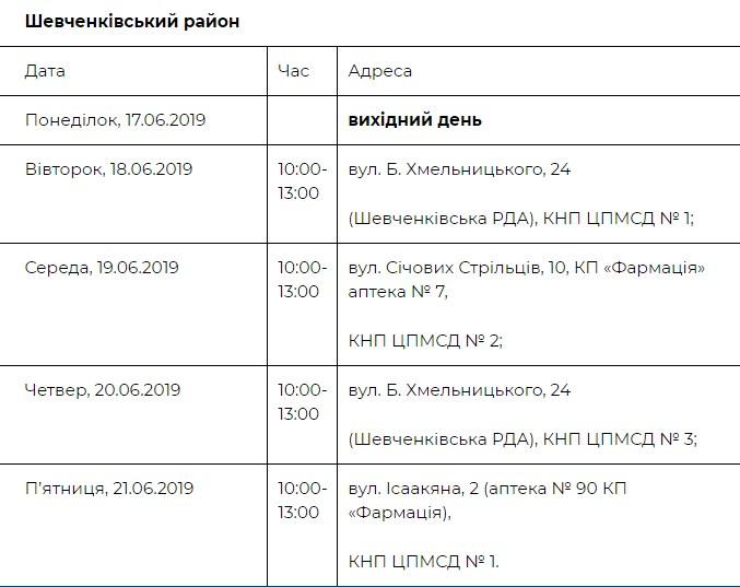 Адреса и график работы медицинских палаток в Шевченковском районе