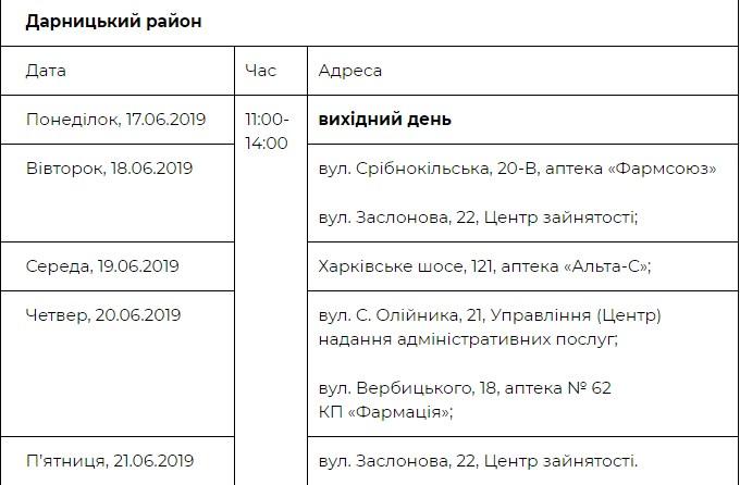 Адреса и график работы медицинских палаток в Дарницком районе
