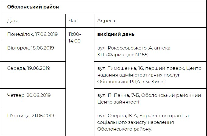 Адреса и график работы медицинских палаток в Оболонском районе