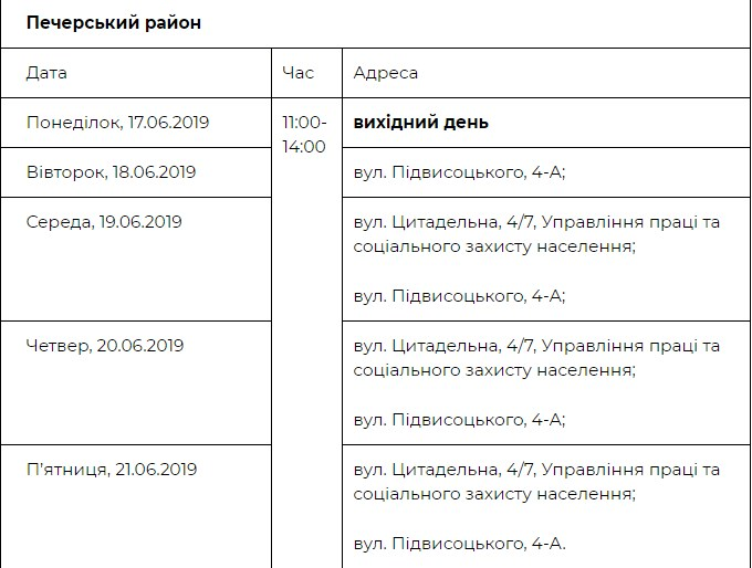 Адреса и график работы медицинских палаток в Печерском районе