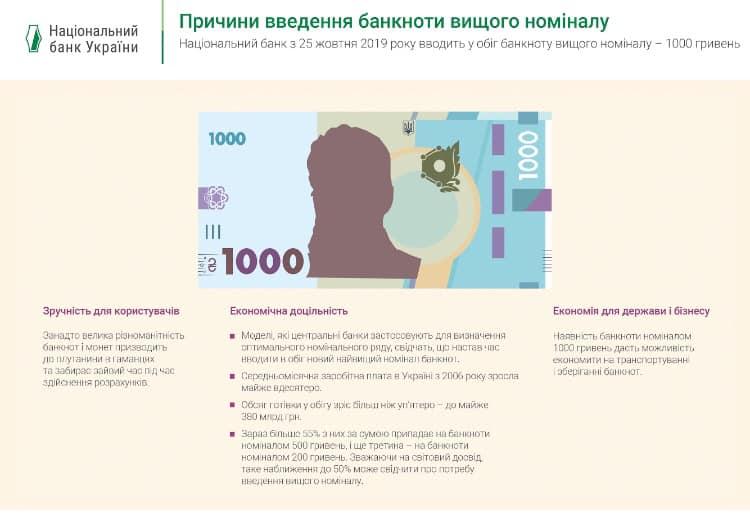 А здесь НБУ приводит основные причины введения новой банкноты