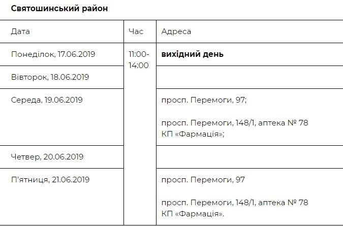 Адреса и график работы медицинских палаток в Святошинском районе