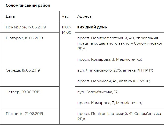 Адреса и график работы медицинских палаток в Соломенском районе