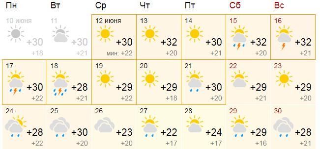 Незначительное похолодание придет в Киев всего на три дня