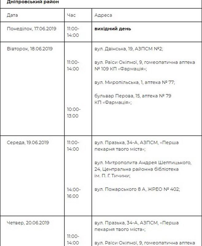 Адреса и график работы медицинских палаток в Днепровском районе