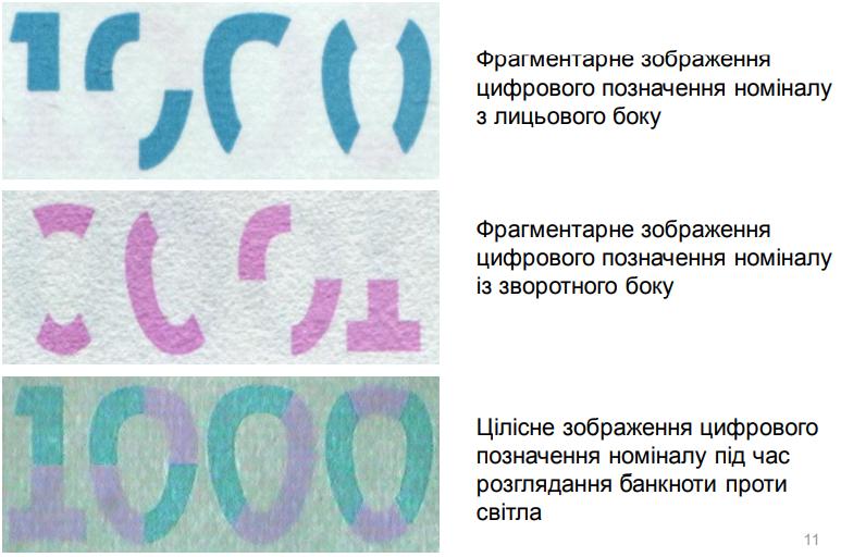 Фрагментарное изображение номинала купюры с одной и другой стороны, а также итоговая картинка