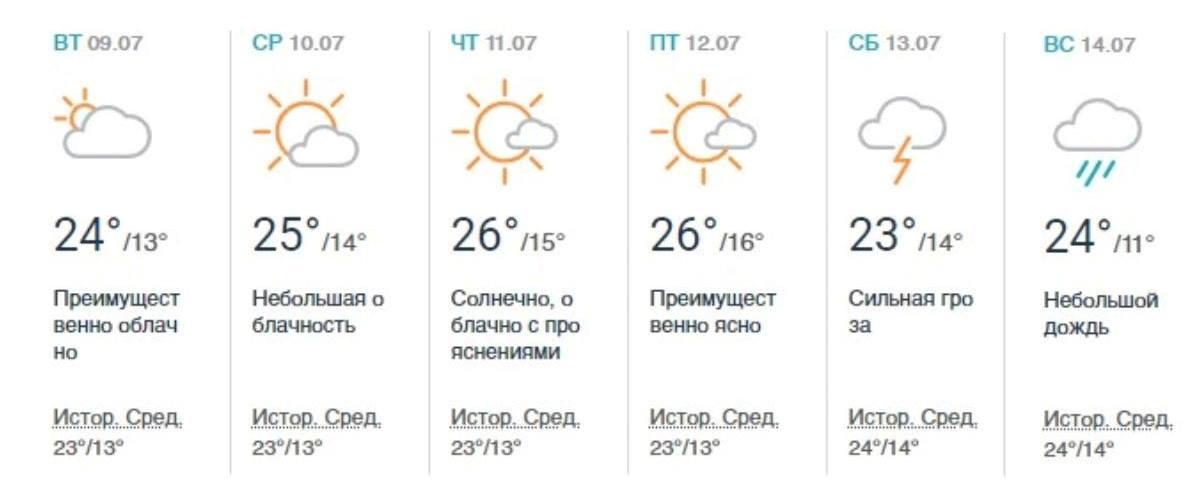 Прогноз погоды от сайта Accuweather на AtlasWeekend