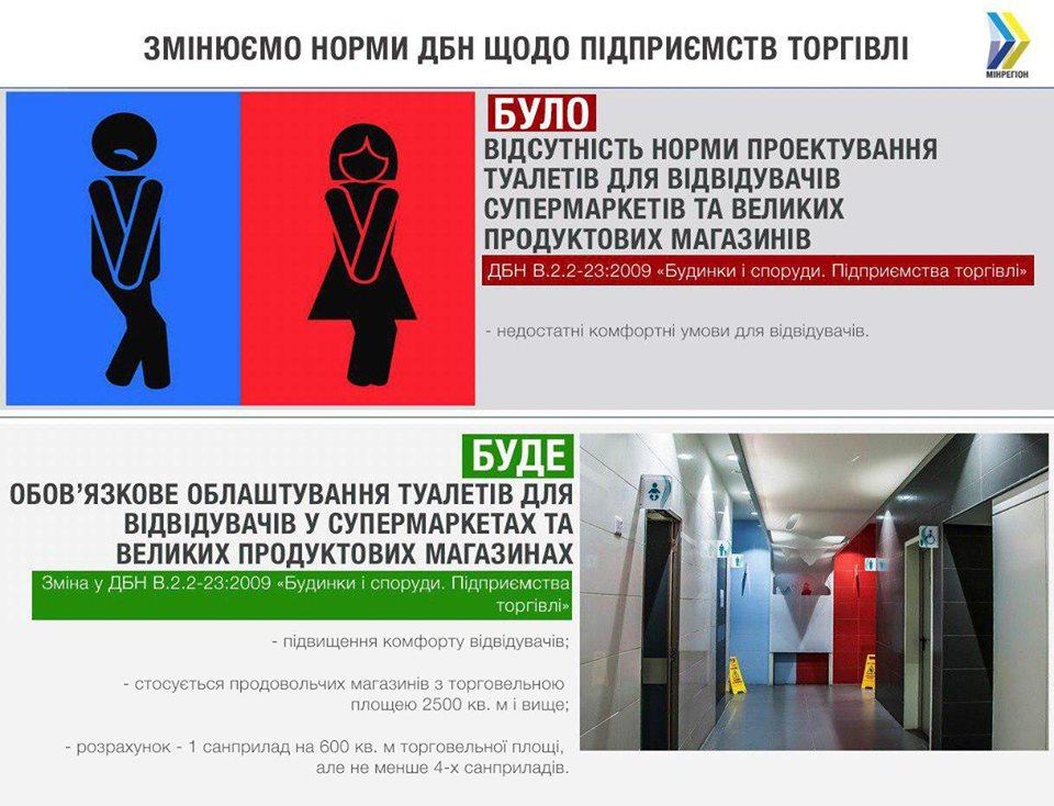 С 1 августа во всех новых и реконструированных крупных супермаркетах должны обязательно появиться туалеты для посетителей