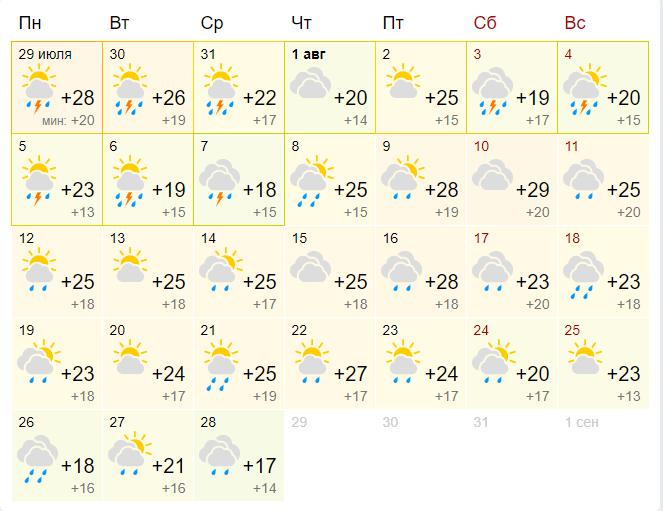 Прогноз на август от ресурса Gismeteo