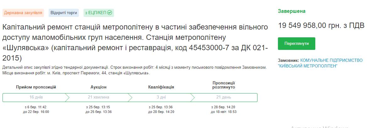 Информацию об обновлении станции подтверждал тендерв системе ProZorro