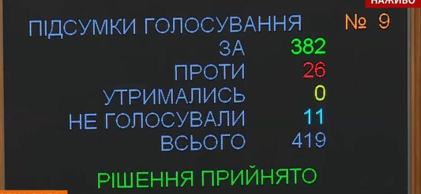 Главой парламента стал нардеп партии «Слуга народа» Дмитрий Разумков