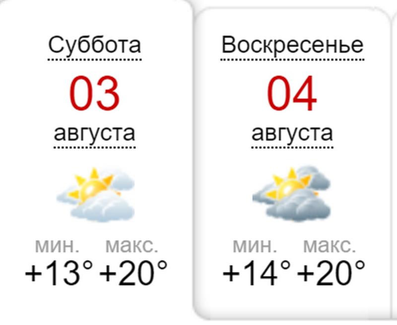 sinoptik.ua обещает выходные без осадков