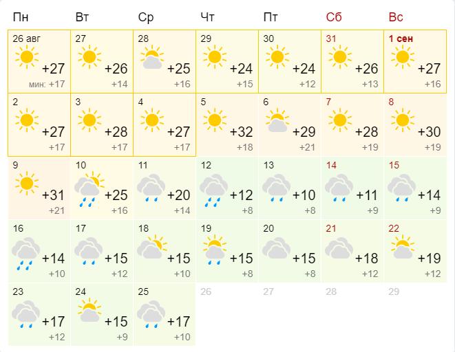 В целом прогноз на сентябрь от Gismeteo выглядит вот так