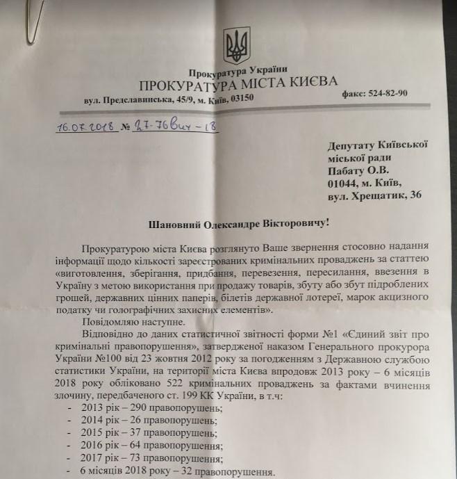 Статистика махинаций с поддельными деньгами и ценными бумагами в Киеве