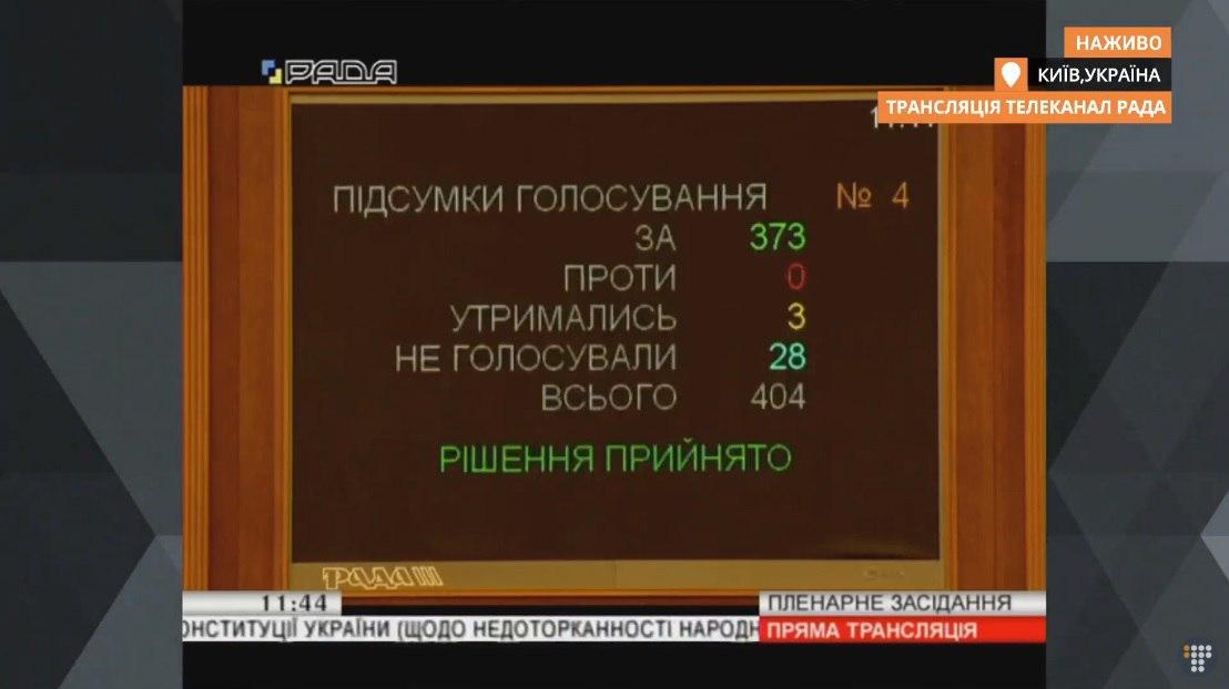Верховная Рада сняла неприкосновенность с народных депутатов