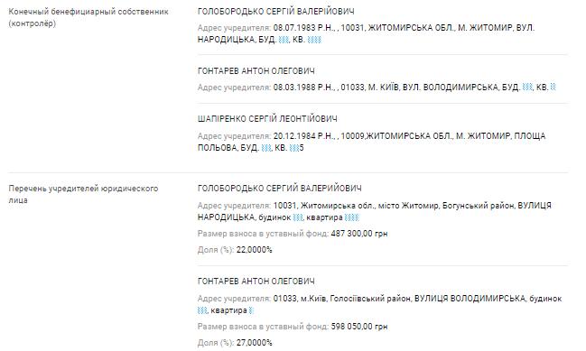Согласно данным, Гонтарев также проживает на улице Владимирской