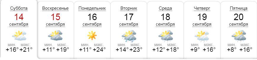 Совсем скоро в Киеве похолодает