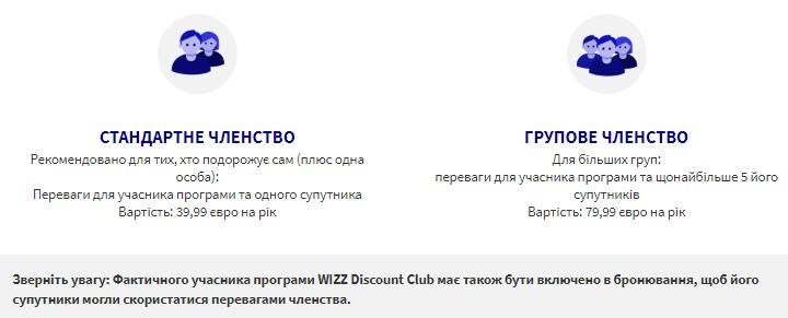 Wizz Air увеличила стоимость на подписку
