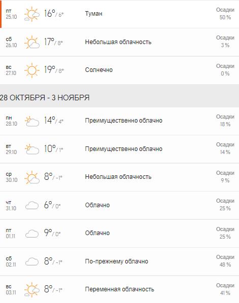 accuweather также обещает падение температуры в начале недели и температурный минимум - в середине