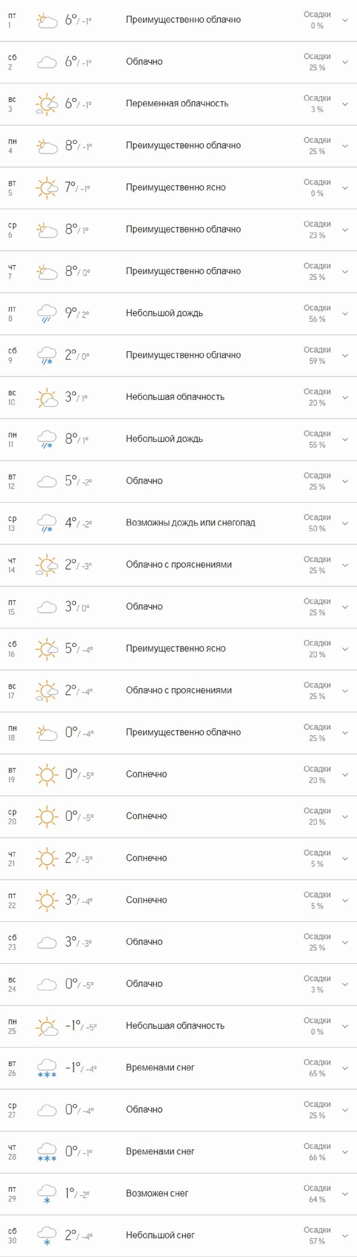 Такую погоду обещает портал Accuweather