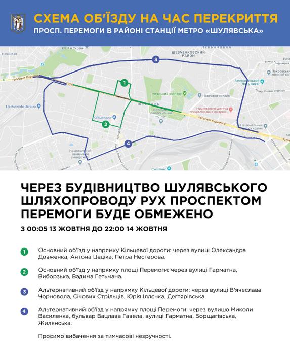 Несколько вариантов объезда участка возле Шулявского моста