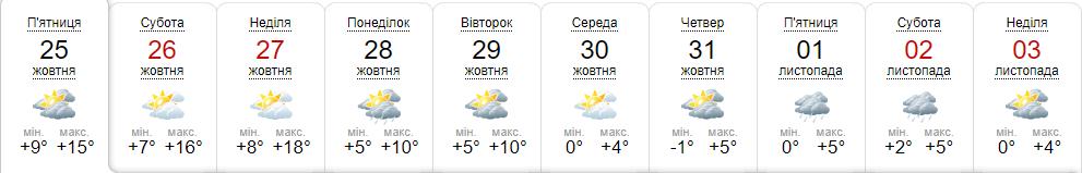 sinoptik.ua обещает, что понижение температуры в Киеве начнется сразу с понедельника