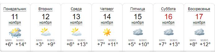 Прогноз погоды на неделю по версии сайта sinoptok.ua