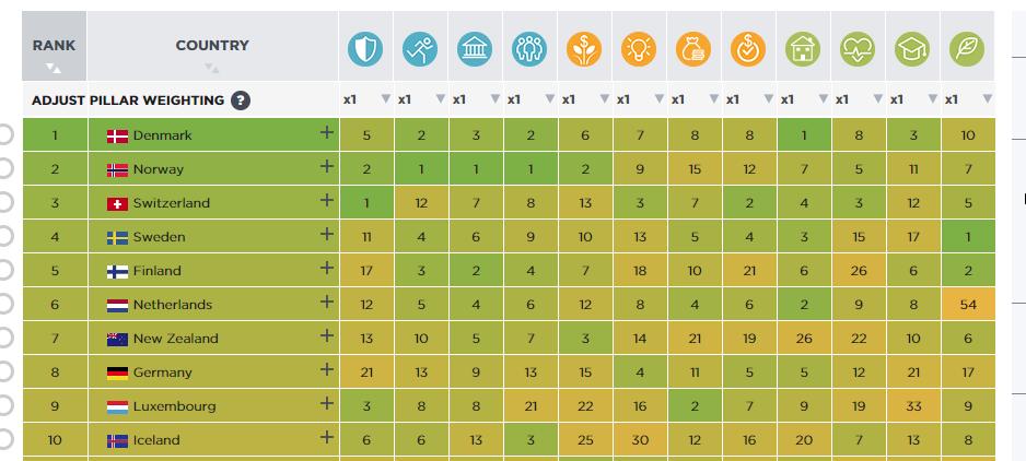 Британская компания публикует рейтинг каждый год