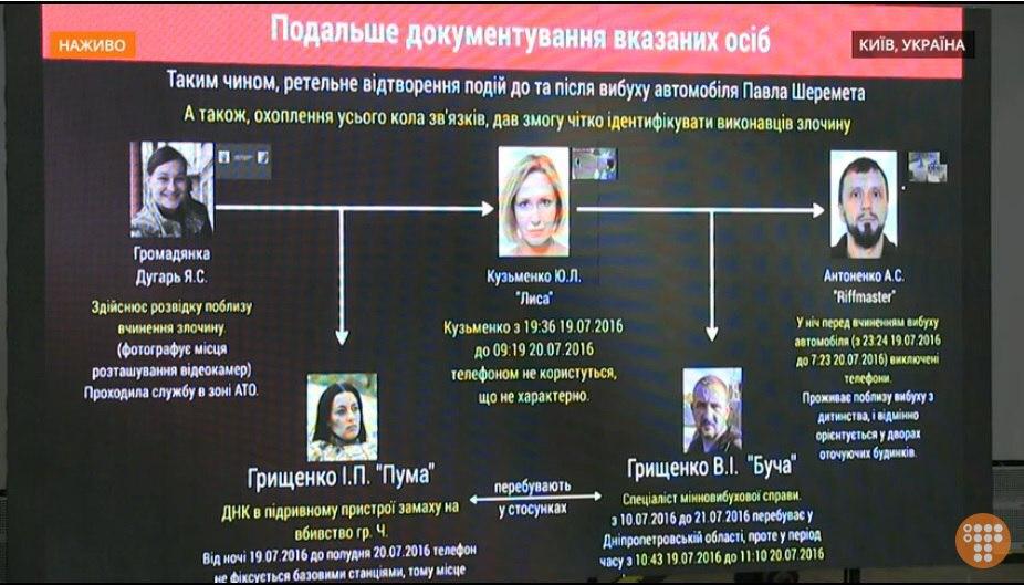 Взрывчатку под машину Шеремета подложили Антоненко и Юлия Кузьменко