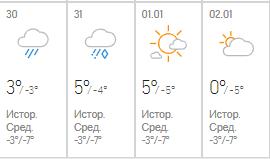 Снега 31 декабря жители Киева, увы, не дождутся
