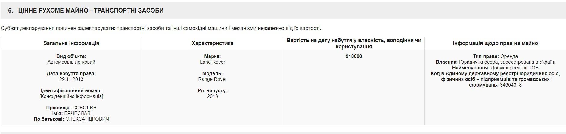 """Range Rover, за рулем которого находился Соболев в момент случившегося, он арендует у компании """"Донукпроектнії"""""""