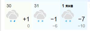 Мы еще можем надеяться на снег в новогоднюю ночь