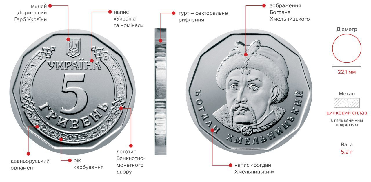 Привычная 5-гривневая бумажная купюра теперь доступна в форме монеты