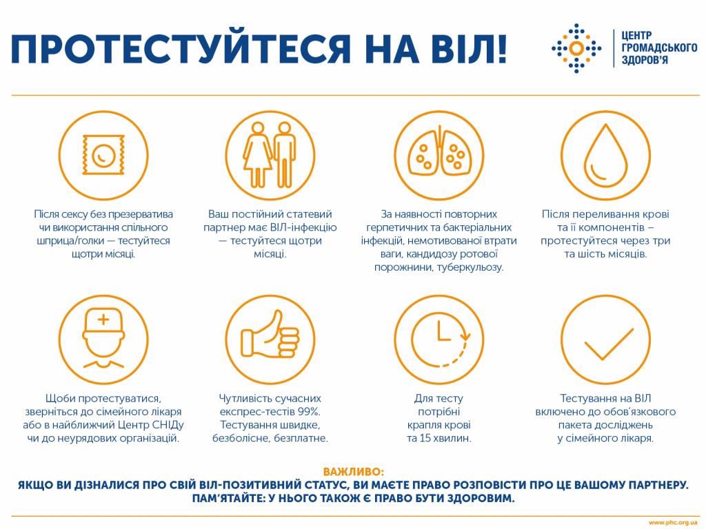 В Украине за 10 месяцев 2019 года зарегистрировали более 13 000 случаев ВИЧ-инфекции