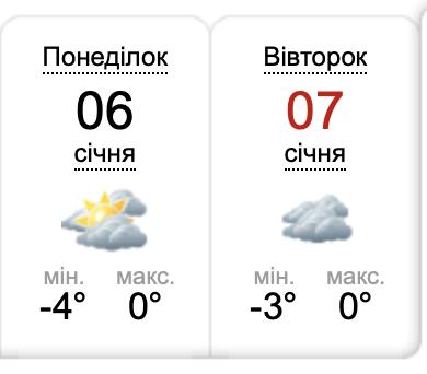 Погода от sinoptik