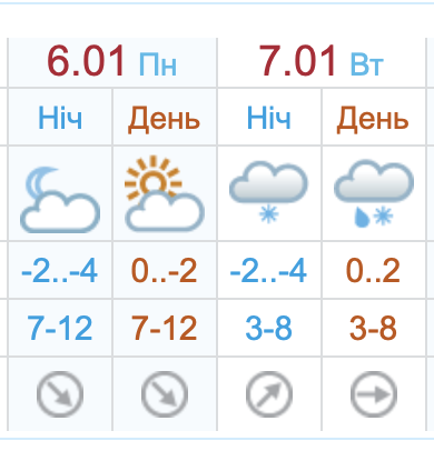 Погода на 6 и 7 января