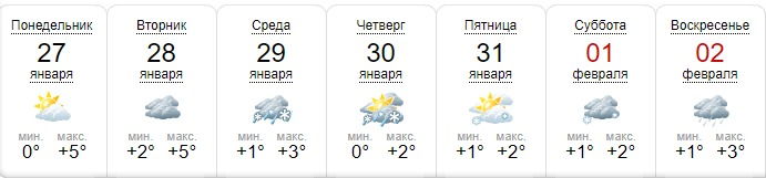 Погода на ближайшую неделю по версии сайта sinoptik.ua