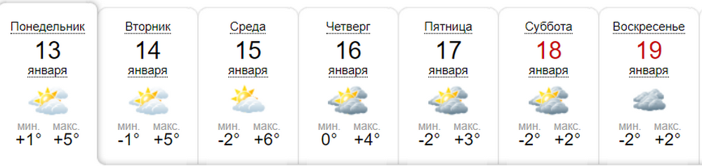 Солнце сменится на тучи ближе к выходным, но без дождей и снега