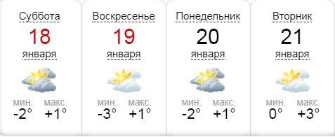 Погода на ближайшие дни не преподнесла никаких сюрпризов