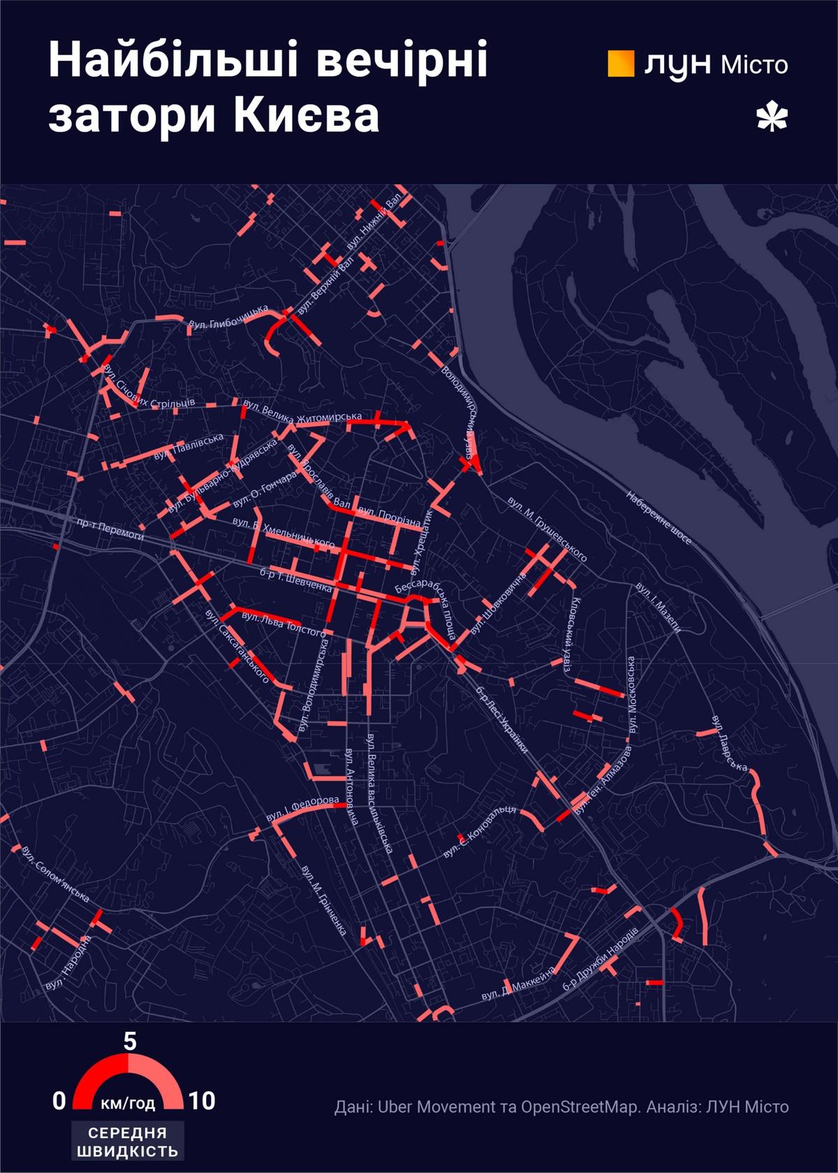 Где чаще всего можно попасть в пробку, если вы в центре Киева